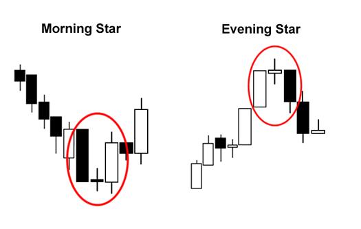 grade2-morning-evening-star